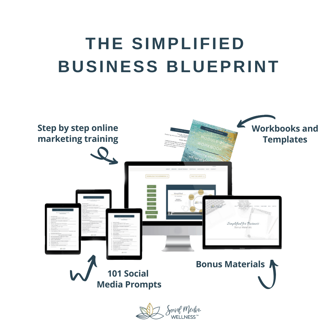 simplified business blueprint